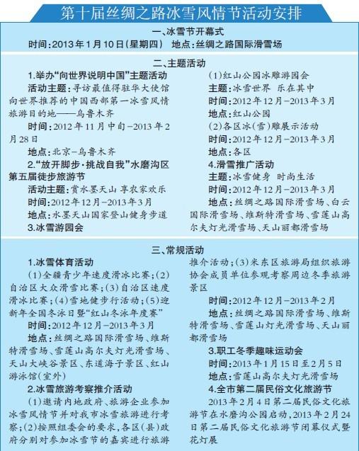 丝绸之路冰雪风情节将于每年的1月10日举行