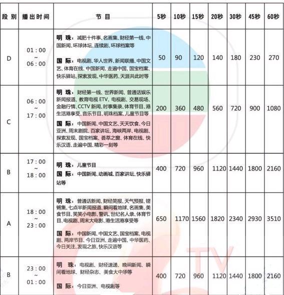 湛江电视台国际台